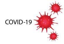 Covid-19-contagi