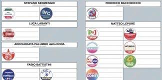 Bologna elezioni 2021